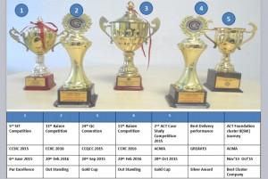 Award Details